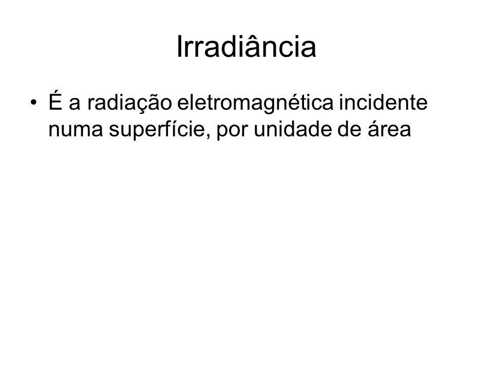 Irradiância É a radiação eletromagnética incidente numa superfície, por unidade de área