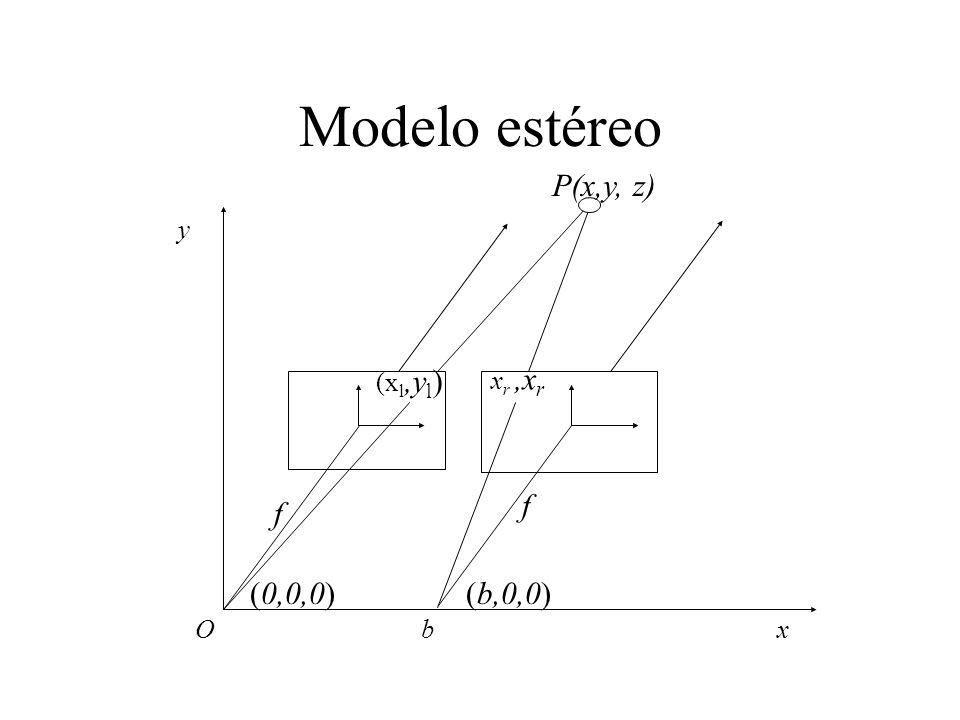 Modelo estéreo P(x,y, z) y (xl,yl) xr ,xr f f (0,0,0) (b,0,0) O b x