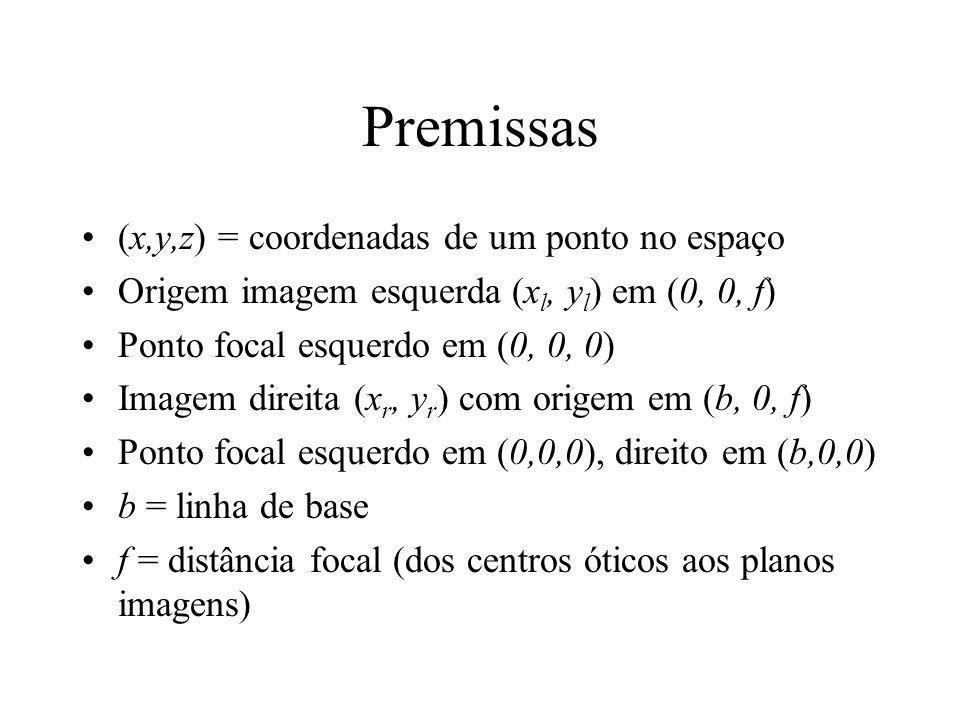 Premissas (x,y,z) = coordenadas de um ponto no espaço