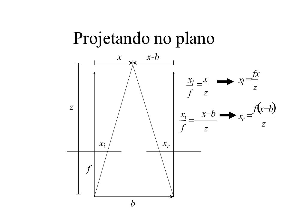 Projetando no plano ( ) x x-b x fx z = xl f x z = z x f b z = - x b z