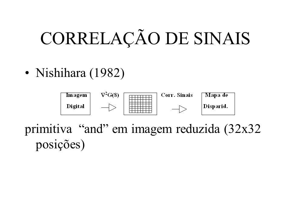 CORRELAÇÃO DE SINAIS Nishihara (1982)
