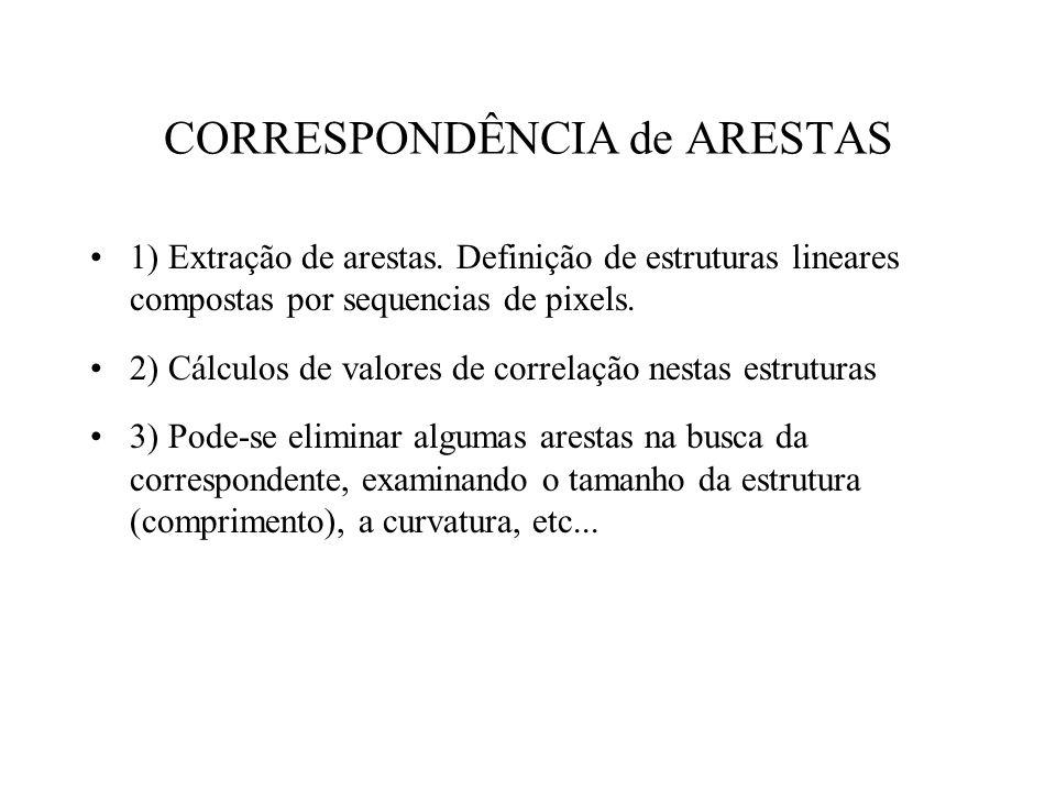 CORRESPONDÊNCIA de ARESTAS