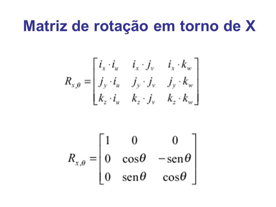 Matriz de rotação em torno de X