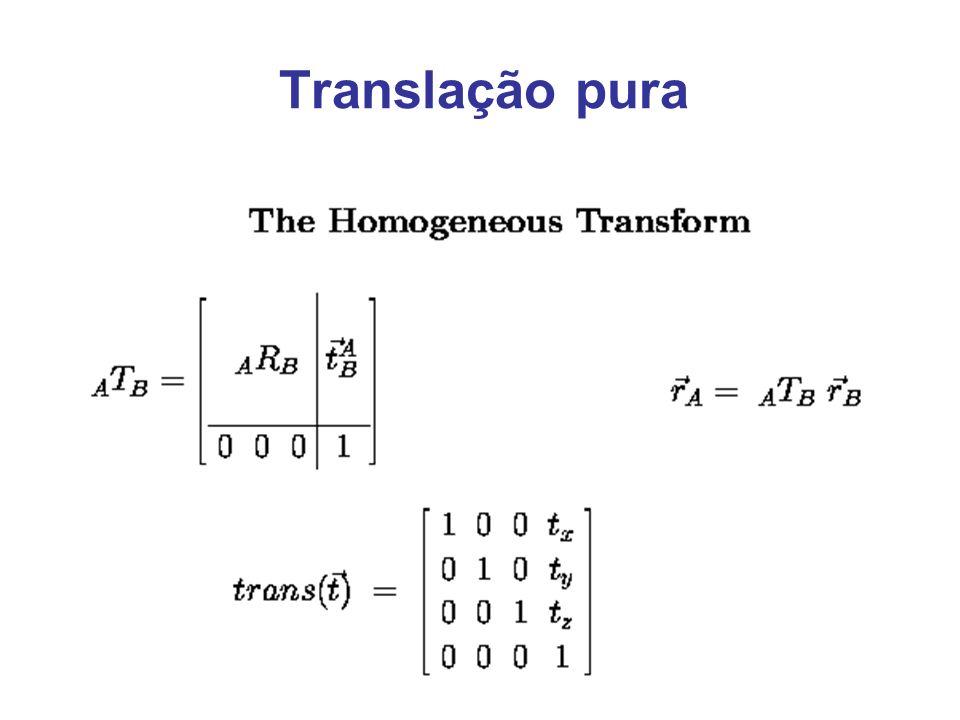 Translação pura