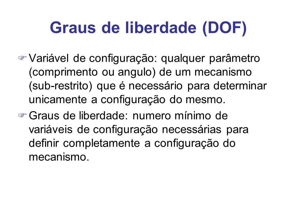 Graus de liberdade (DOF)