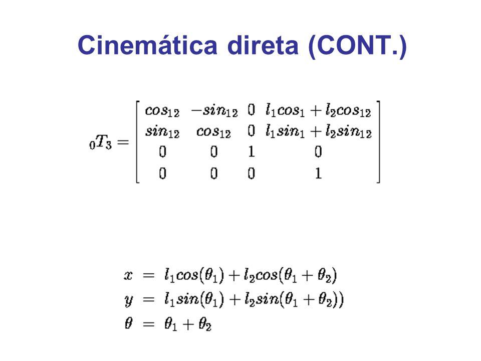 Cinemática direta (CONT.)