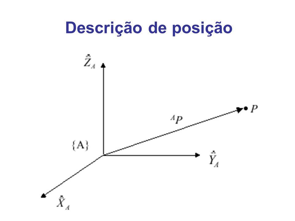 Descrição de posição