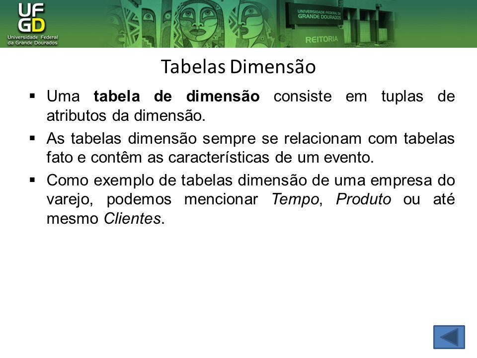 Tabelas Dimensão Uma tabela de dimensão consiste em tuplas de atributos da dimensão.
