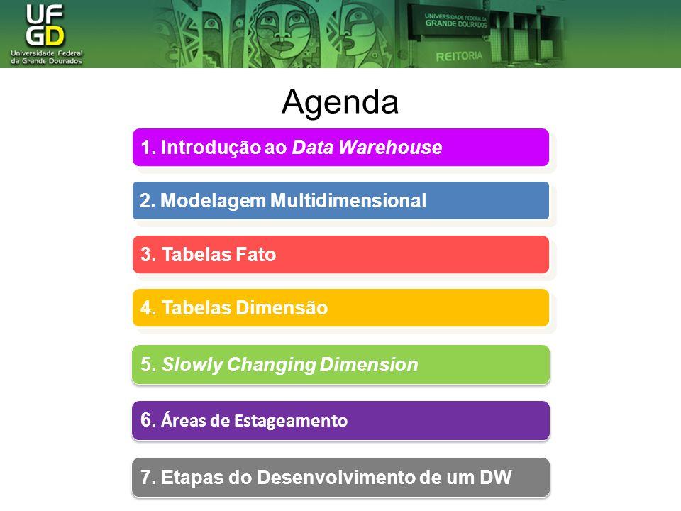 Agenda 1. Introdução ao Data Warehouse 2. Modelagem Multidimensional