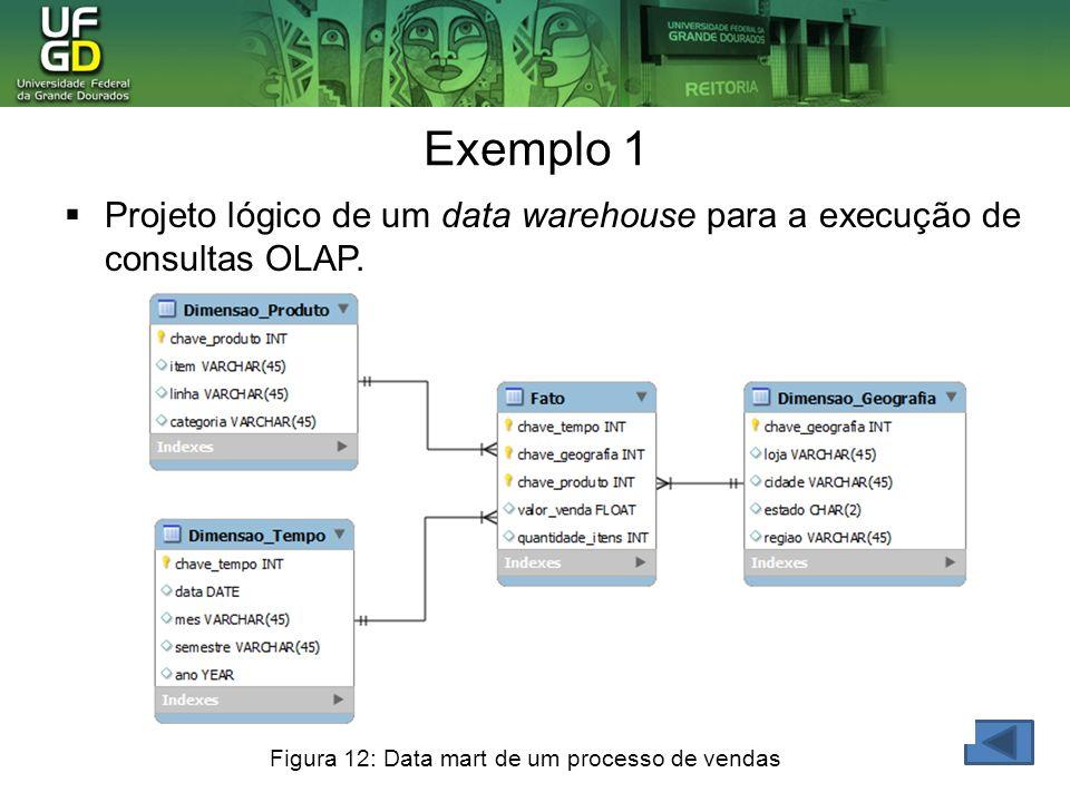 Exemplo 1Projeto lógico de um data warehouse para a execução de consultas OLAP.