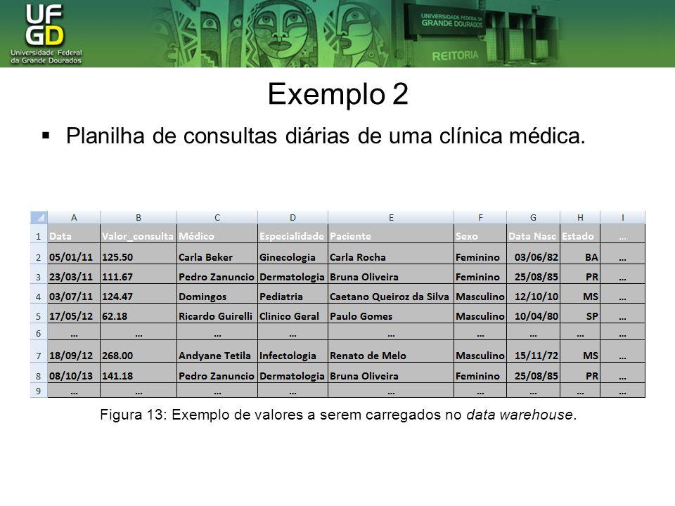 Exemplo 2 Planilha de consultas diárias de uma clínica médica.