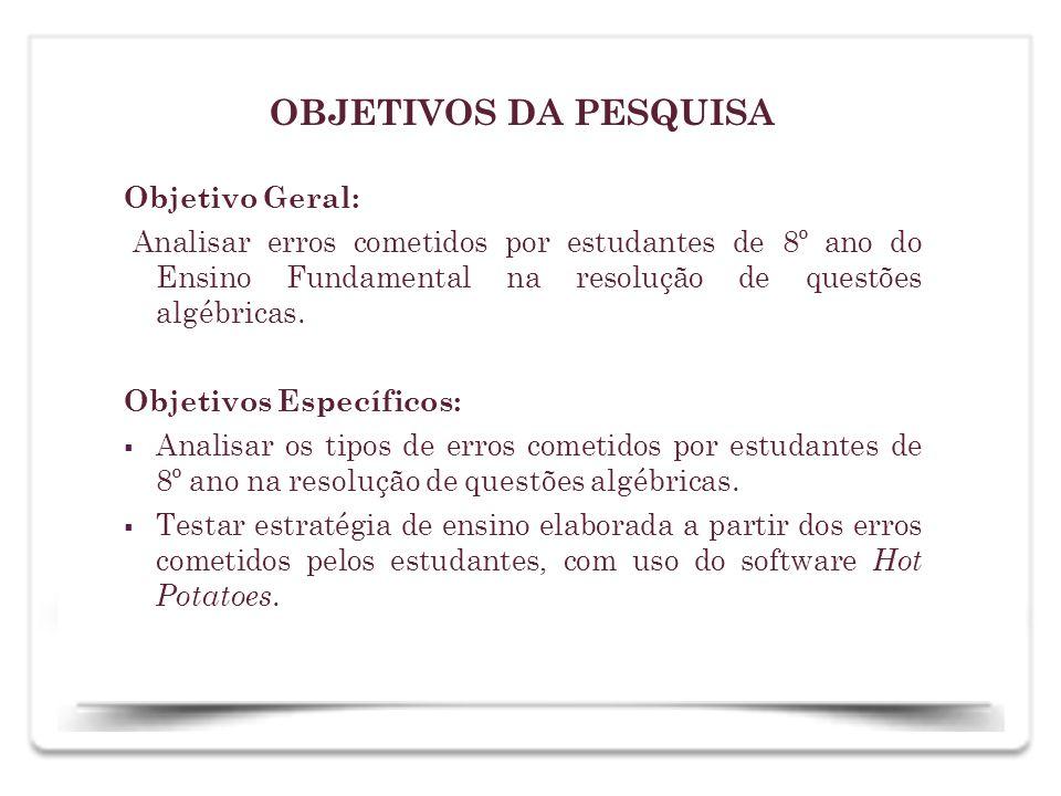 OBJETIVOS DA PESQUISA Objetivo Geral:
