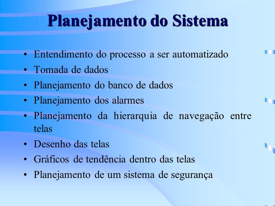 Planejamento do Sistema