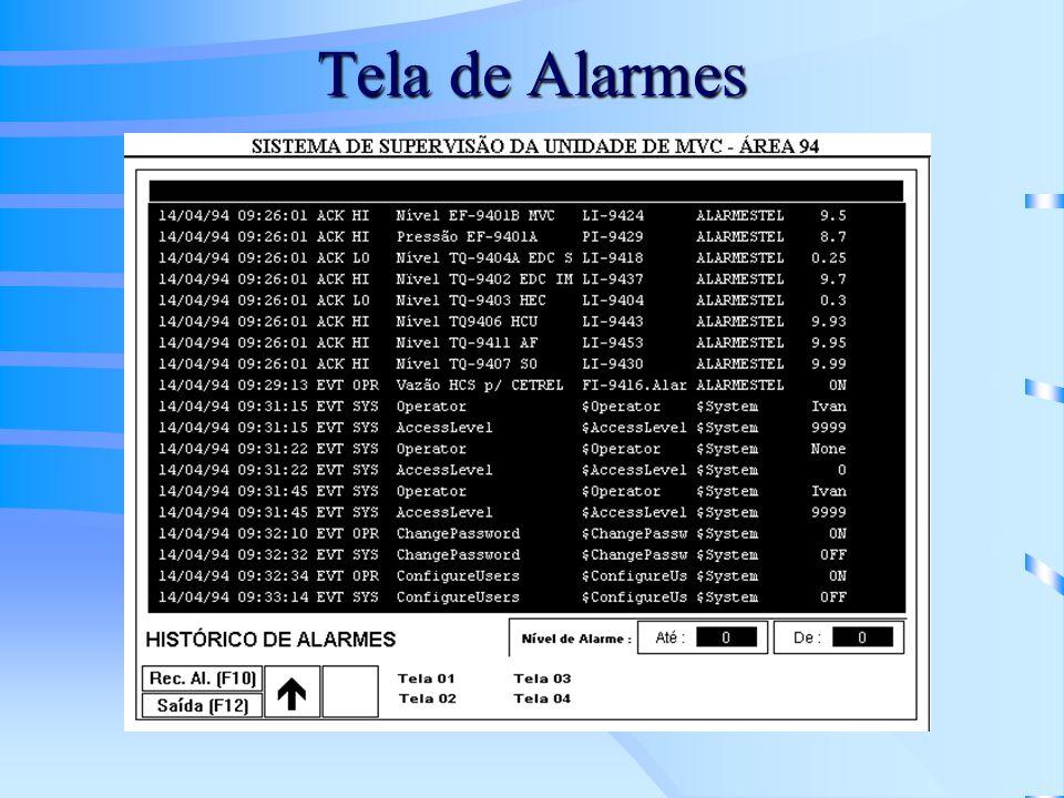 Tela de Alarmes
