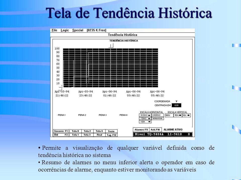 Tela de Tendência Histórica