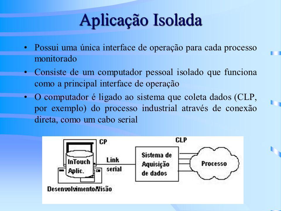 Aplicação Isolada Possui uma única interface de operação para cada processo monitorado.