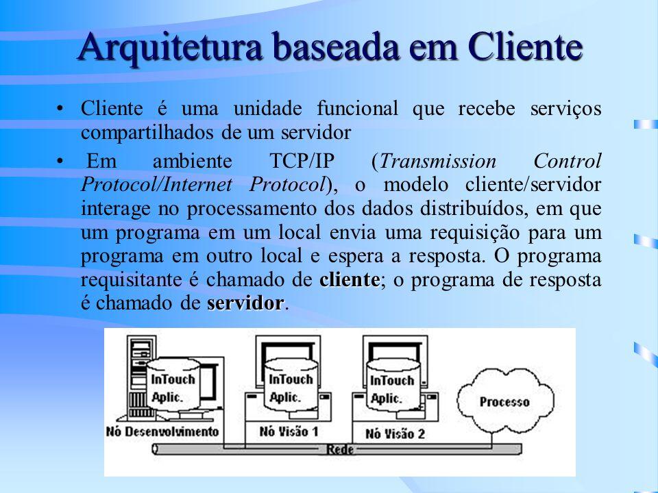Arquitetura baseada em Cliente