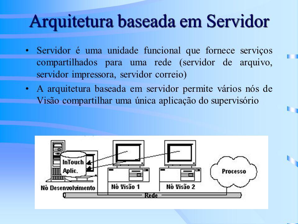 Arquitetura baseada em Servidor