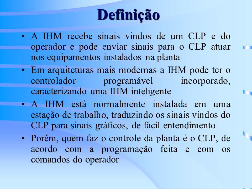 Definição A IHM recebe sinais vindos de um CLP e do operador e pode enviar sinais para o CLP atuar nos equipamentos instalados na planta.