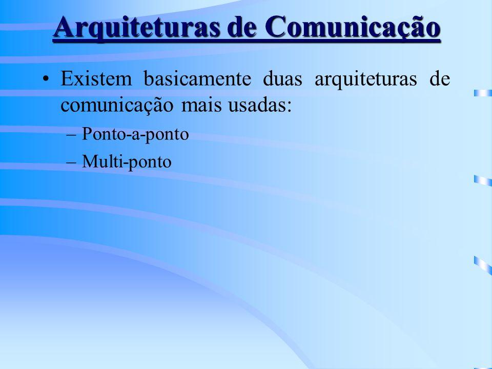Arquiteturas de Comunicação
