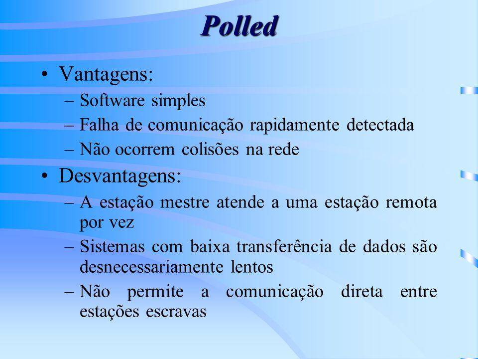 Polled Vantagens: Desvantagens: Software simples