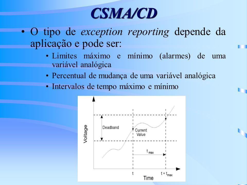 CSMA/CD O tipo de exception reporting depende da aplicação e pode ser: