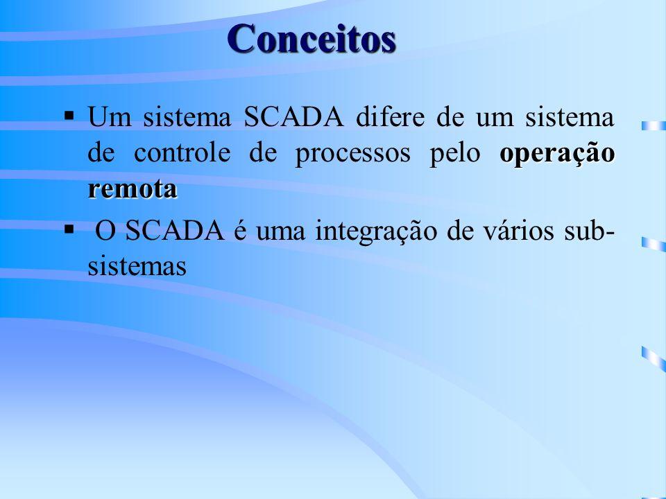 Conceitos Um sistema SCADA difere de um sistema de controle de processos pelo operação remota.