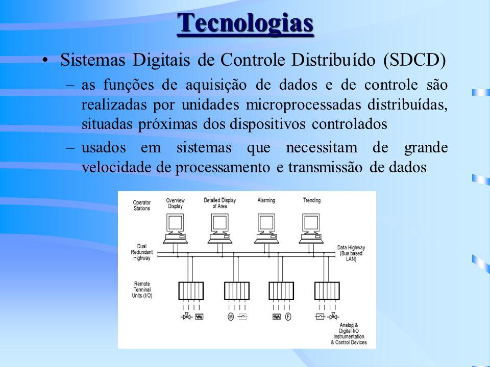 Tecnologias Sistemas Digitais de Controle Distribuído (SDCD)