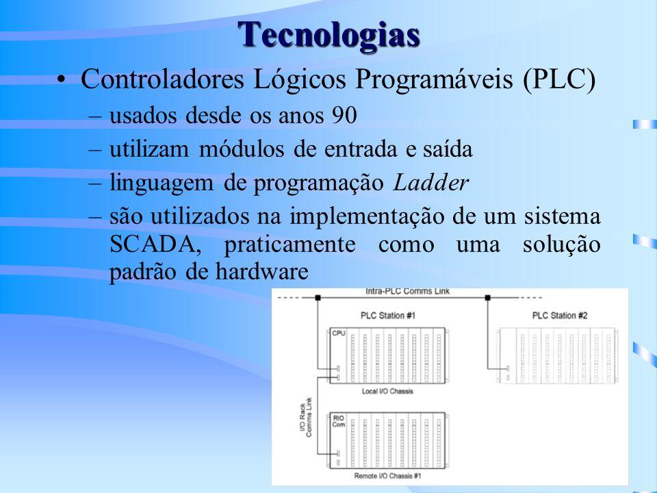 Tecnologias Controladores Lógicos Programáveis (PLC)