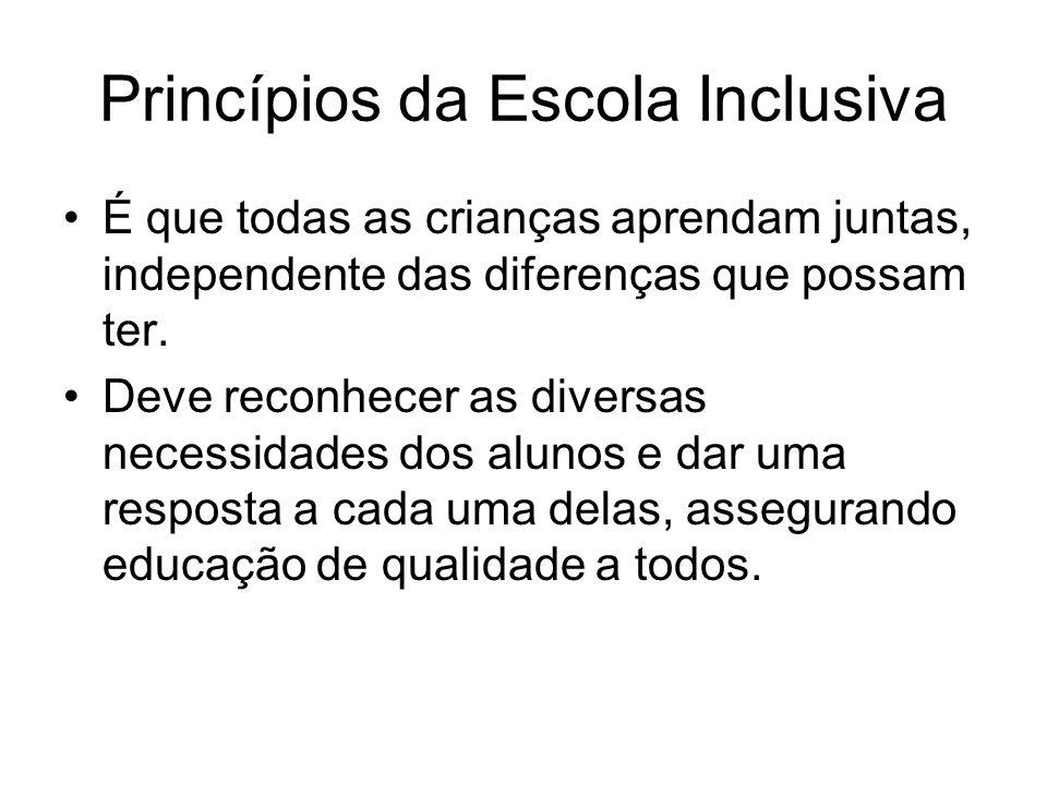 Princípios da Escola Inclusiva