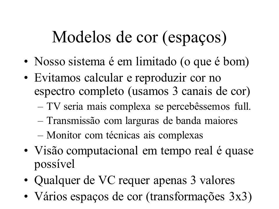 Modelos de cor (espaços)