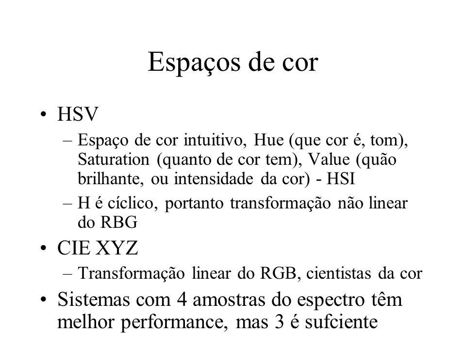 Espaços de cor HSV CIE XYZ