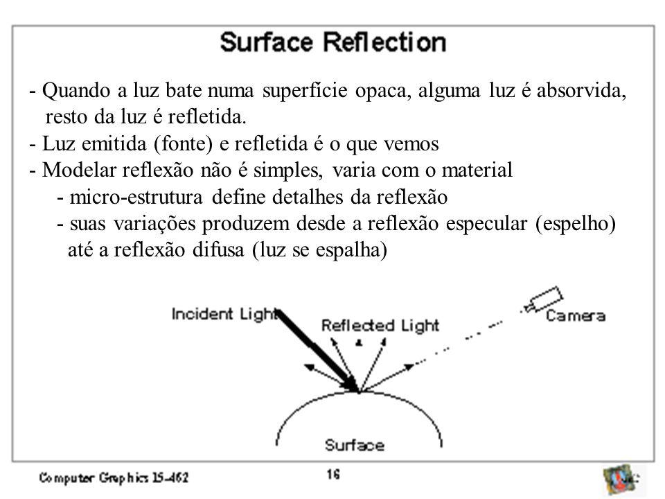 - Quando a luz bate numa superfície opaca, alguma luz é absorvida,