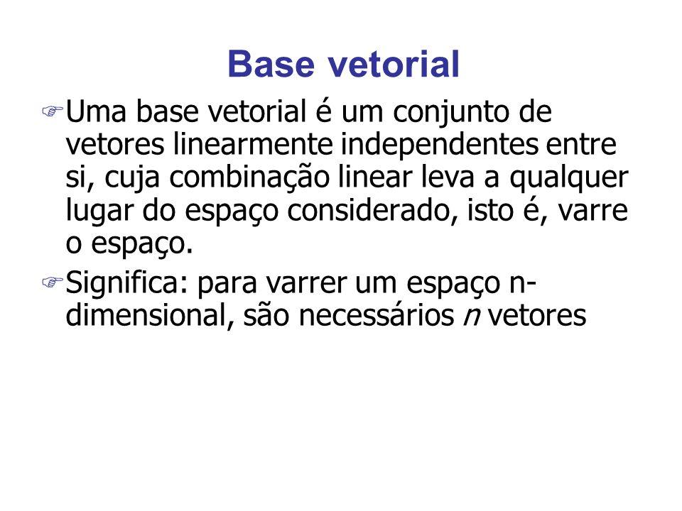 Base vetorial