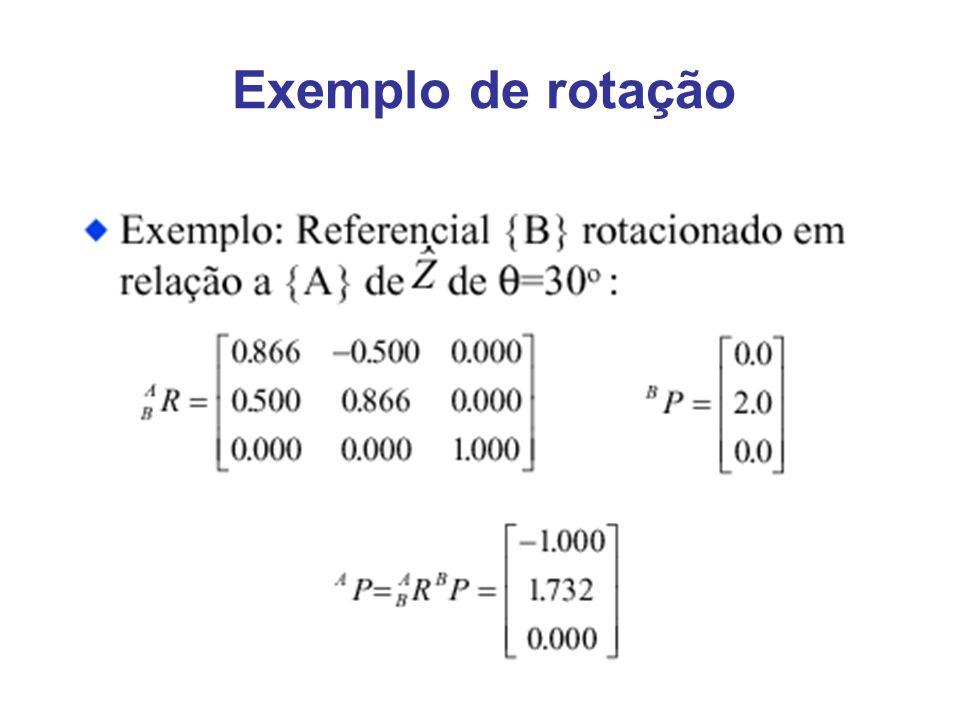 Exemplo de rotação