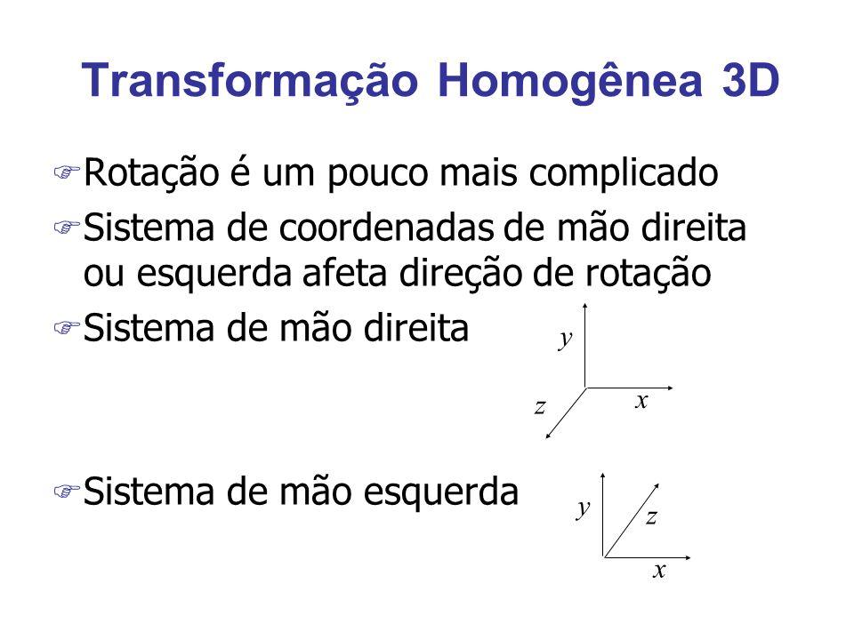 Transformação Homogênea 3D