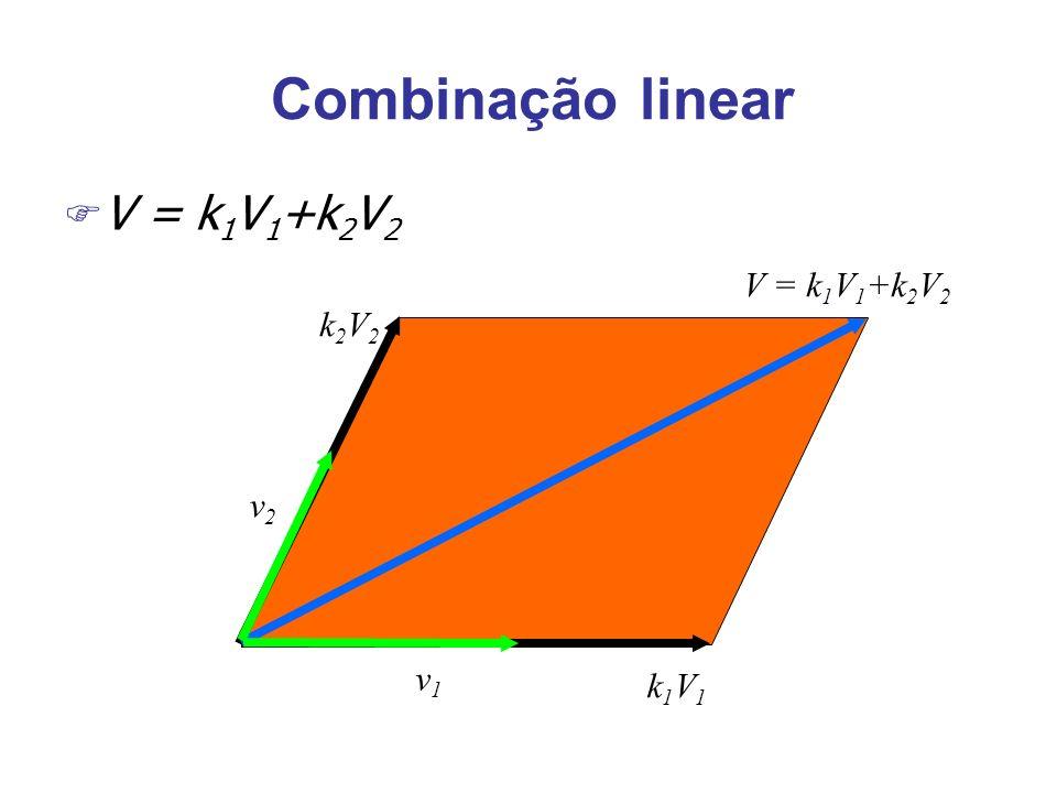 Combinação linear V = k1V1+k2V2 V = k1V1+k2V2 k2V2 v2 v1 k1V1