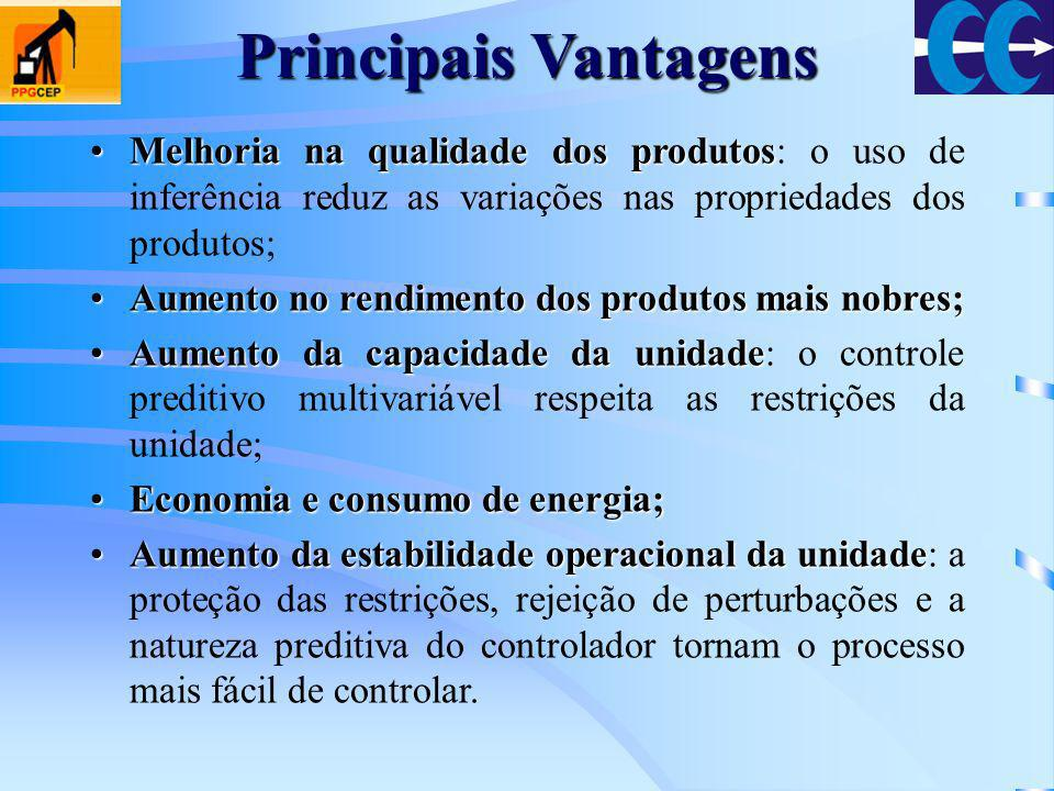 Principais Vantagens Melhoria na qualidade dos produtos: o uso de inferência reduz as variações nas propriedades dos produtos;