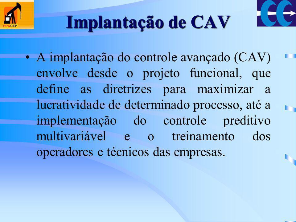 Implantação de CAV