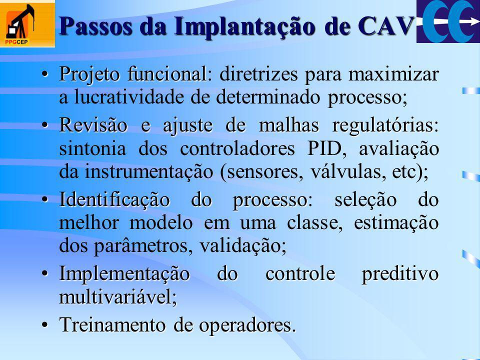 Passos da Implantação de CAV