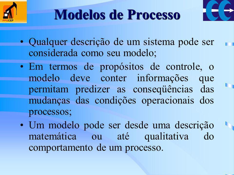 Modelos de Processo Qualquer descrição de um sistema pode ser considerada como seu modelo;