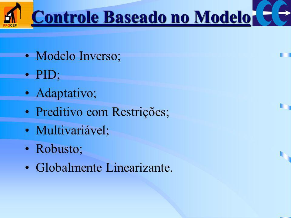 Controle Baseado no Modelo