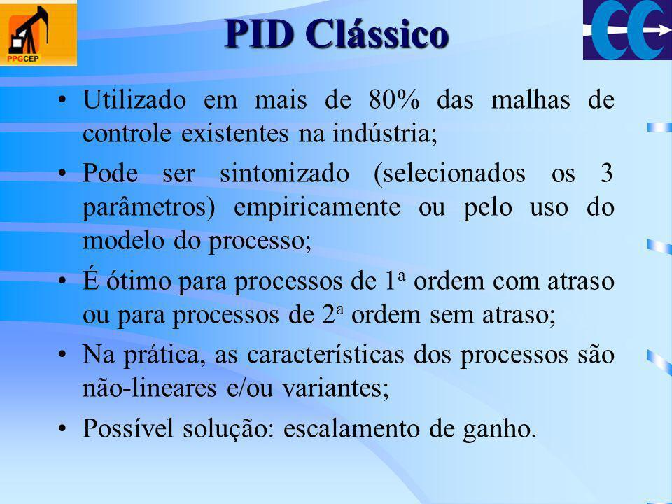 PID Clássico Utilizado em mais de 80% das malhas de controle existentes na indústria;