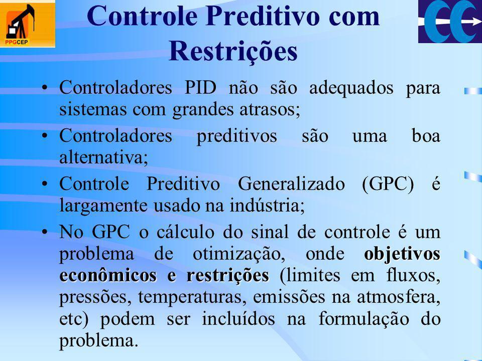 Controle Preditivo com Restrições
