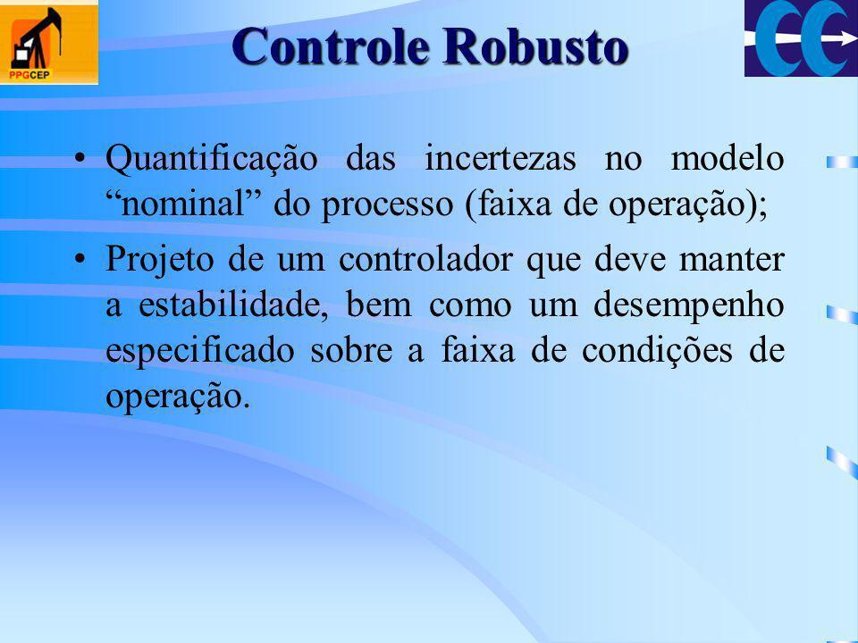 Controle Robusto Quantificação das incertezas no modelo nominal do processo (faixa de operação);