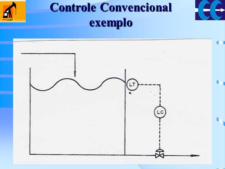 Controle Convencional