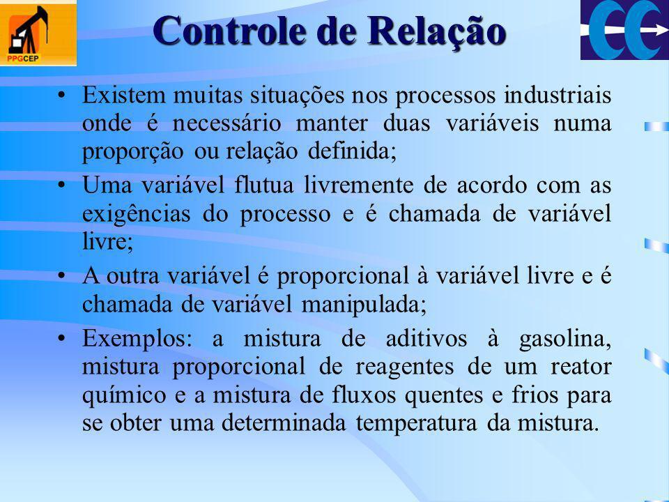 Controle de Relação Existem muitas situações nos processos industriais onde é necessário manter duas variáveis numa proporção ou relação definida;