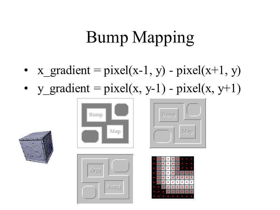 Bump Mapping x_gradient = pixel(x-1, y) - pixel(x+1, y)