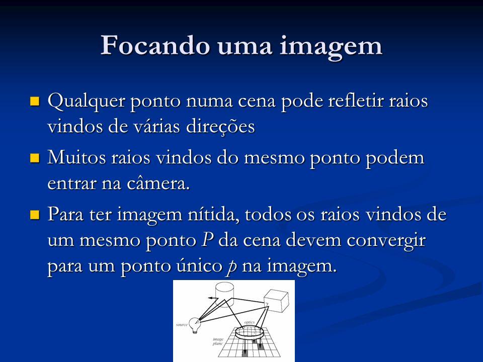 Focando uma imagem Qualquer ponto numa cena pode refletir raios vindos de várias direções.