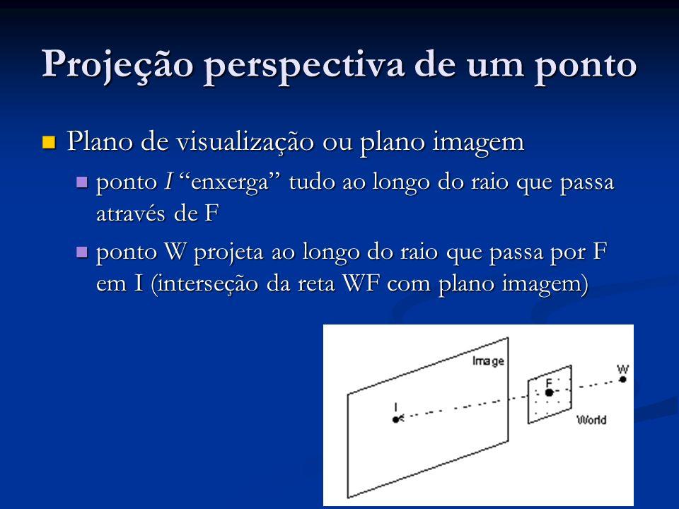 Projeção perspectiva de um ponto